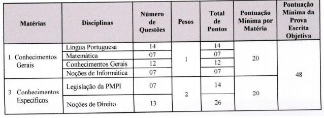 Exame psicologico pm