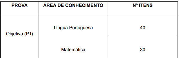 Concurso PM ES