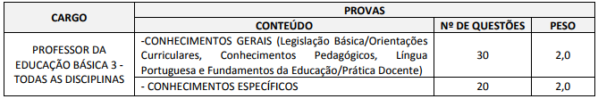 Concurso SEE PB: quadro de provas
