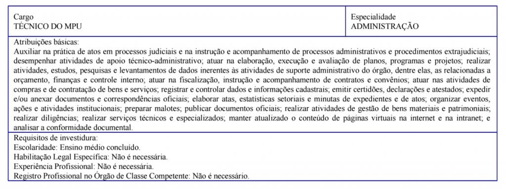 Atribuições do cargo de técnico para o edital MPU.