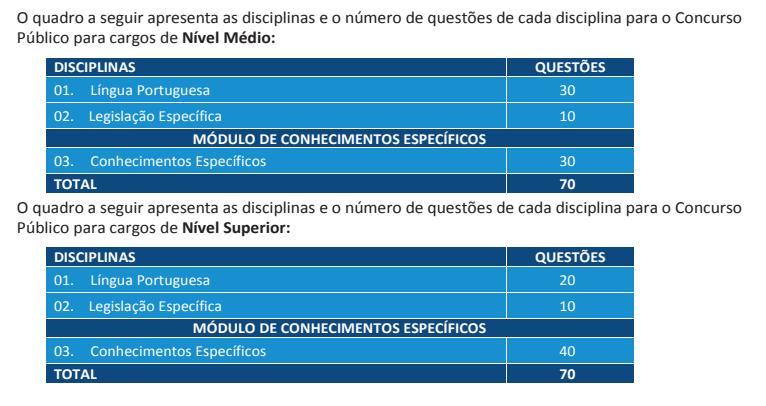 Questões e disciplinas para o concurso câmara Salvador.