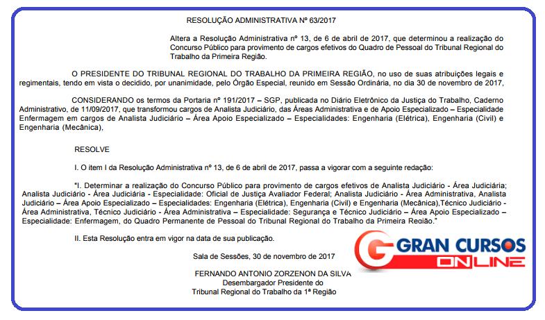 Vagas do concurso TRT RJ confirmadas por resolução administrativa.