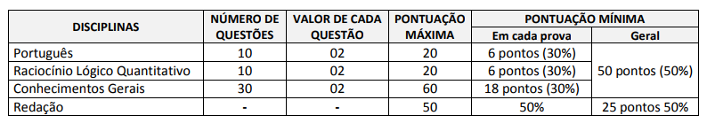 Mat�rias do concurso Agente Penitenci�rio MG e requisitos p/ aprova��o