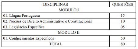 Número de questões do concurso MP AL para cargos de nível superiror